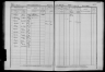 Registers der bevolking, Kanne (BE) - Census 1890 - scan 840 - pagina 103